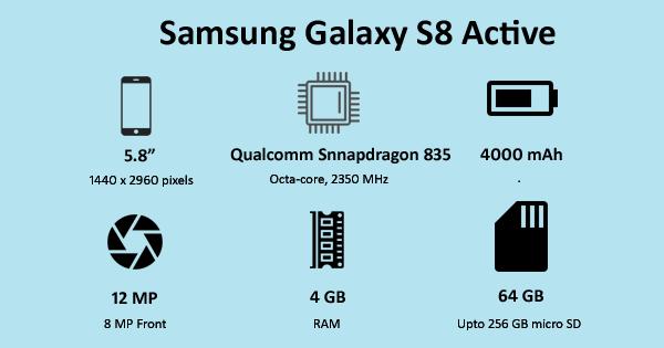 Unlock Samsung Galaxy S8 Active Specs