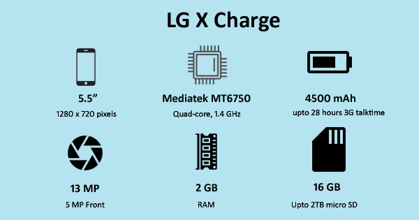 LG X Charge Specs