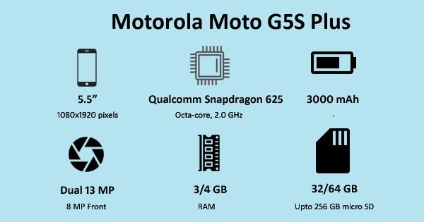 Motorola Moto G5S Plus Specs