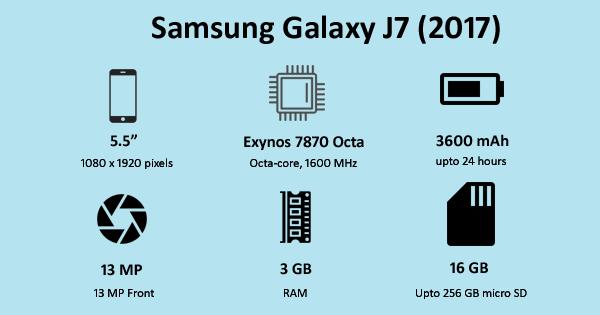 Samsung Galaxy J7 (2017) Specs