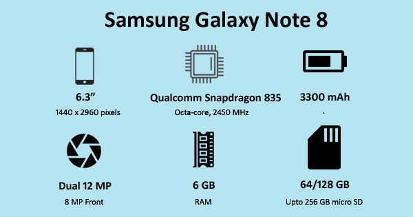 Samsung Galaxy Note 8 Specs